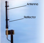 Reflector Kit for OD6-2400 Omnidirectional Antenna, SOI